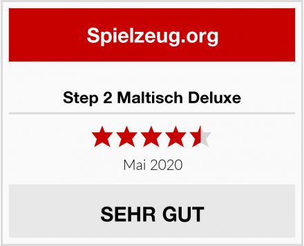 Step 2 Maltisch Deluxe Test