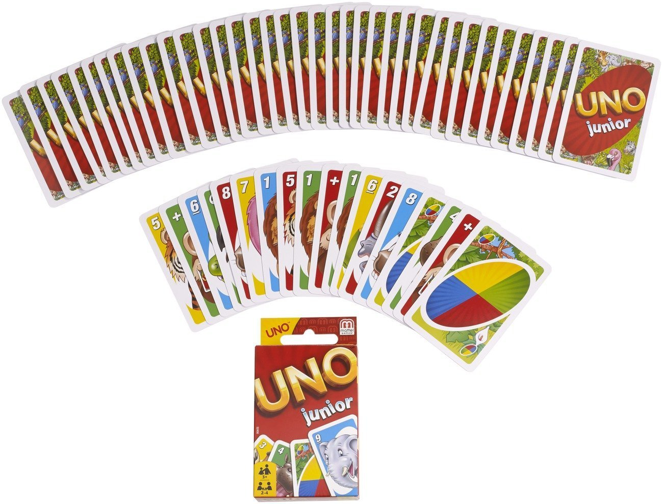 Uno Kartenspiel Regeln